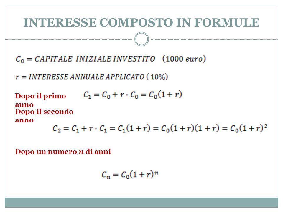 INTERESSE COMPOSTO IN FORMULE