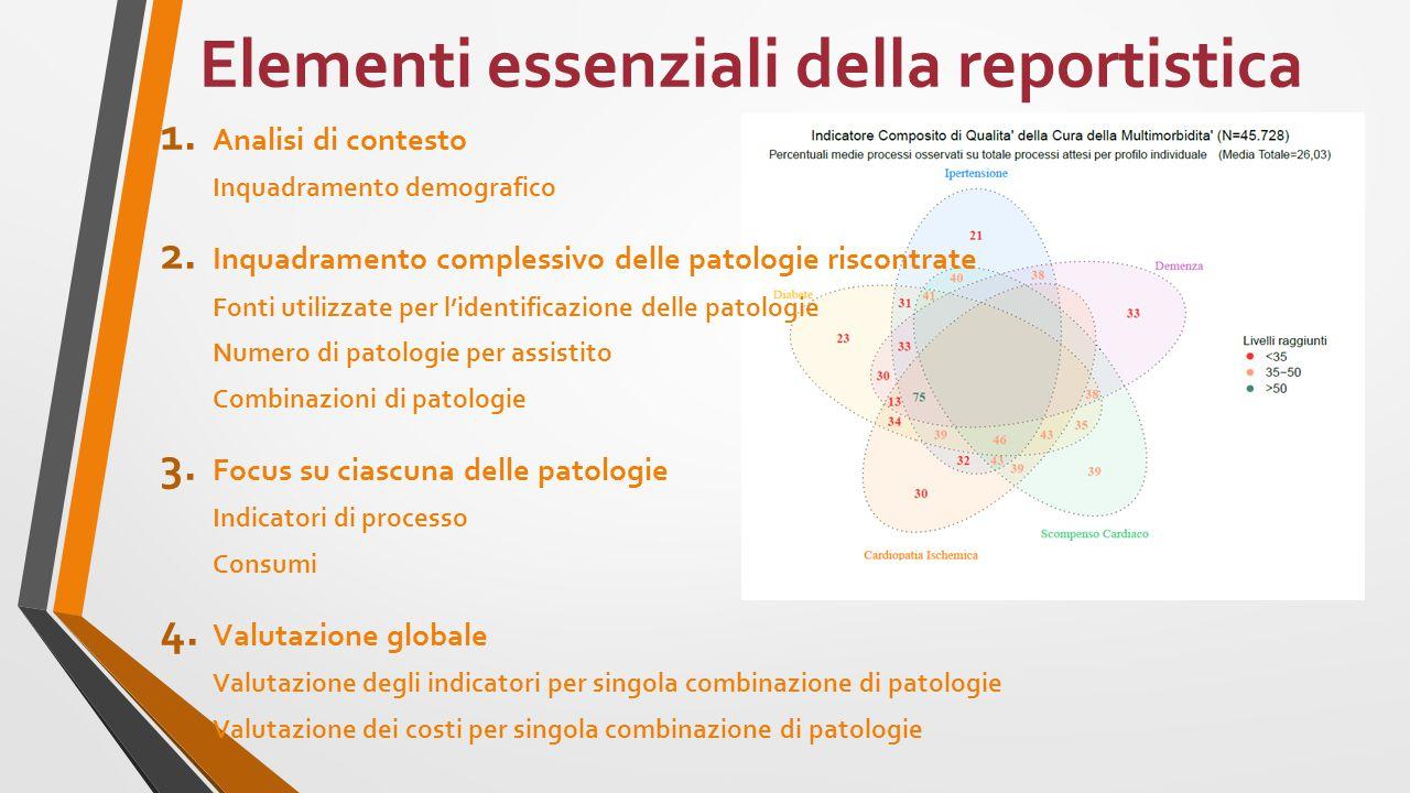 Elementi essenziali della reportistica