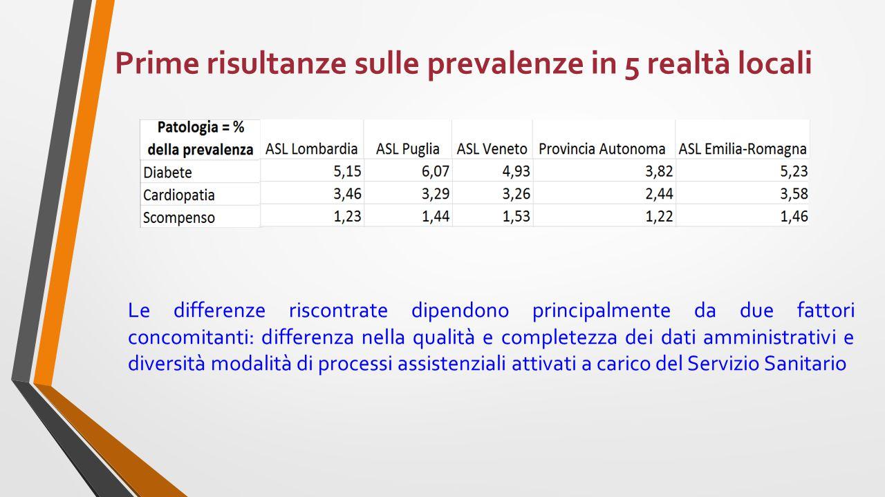 Prime risultanze sulle prevalenze in 5 realtà locali