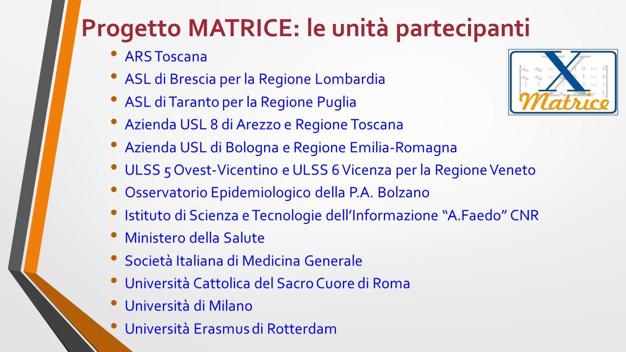 Progetto MATRICE: le unità partecipanti