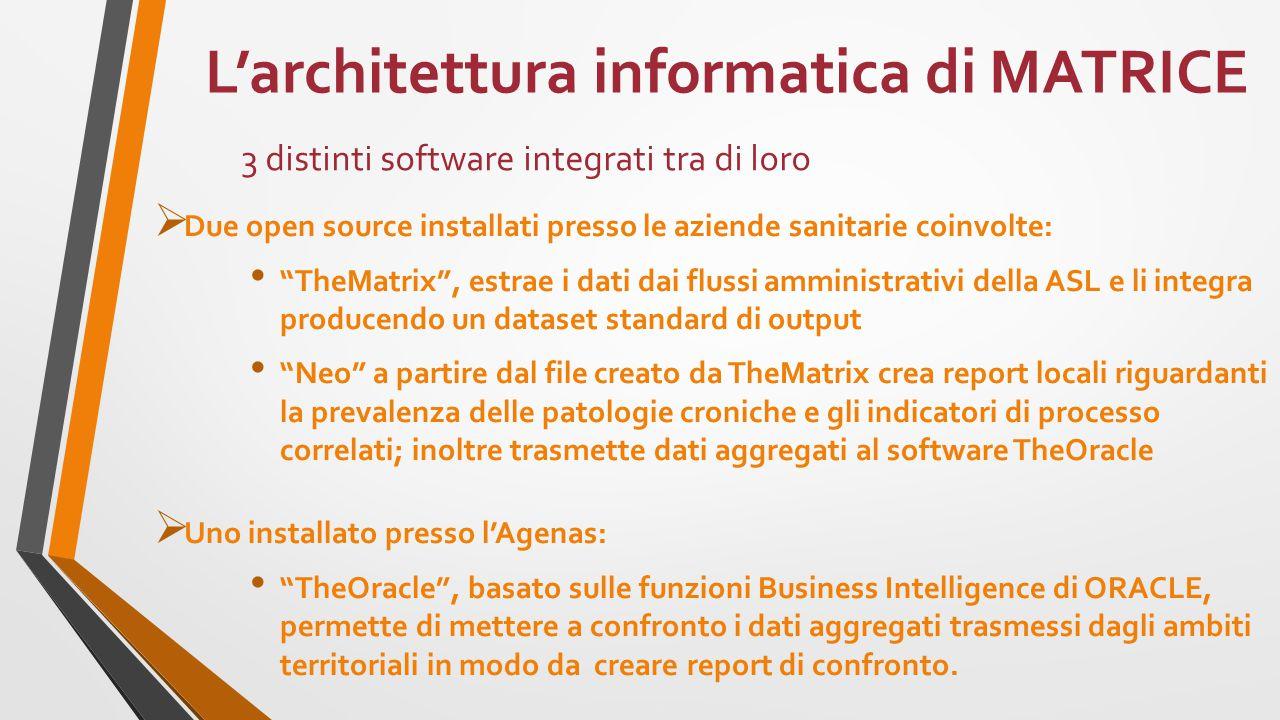 L'architettura informatica di MATRICE