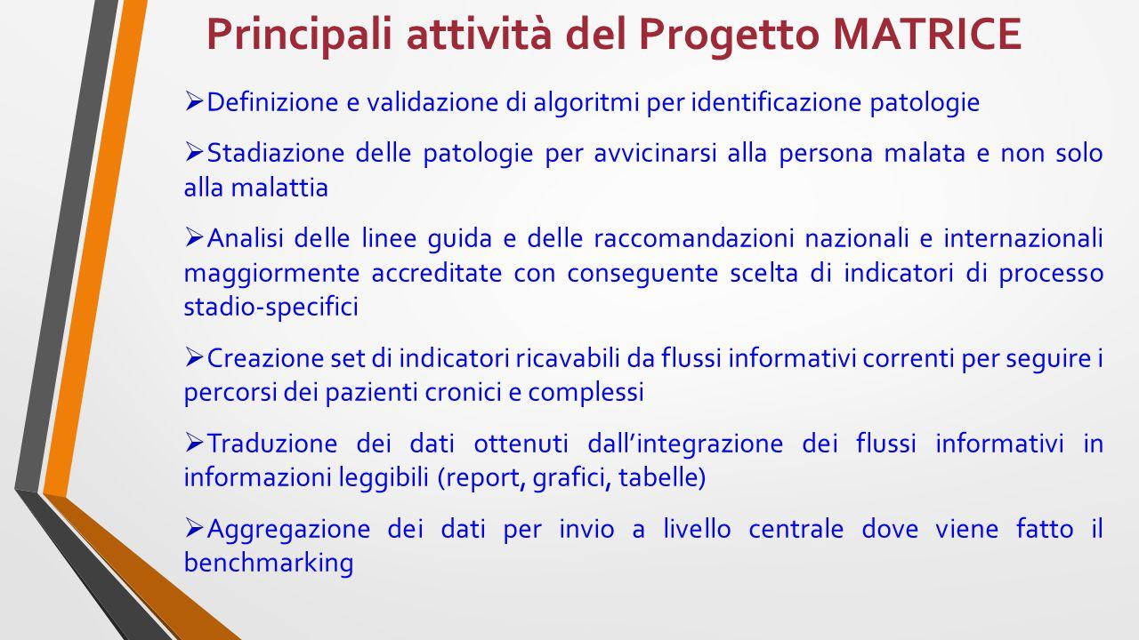 Principali attività del Progetto MATRICE