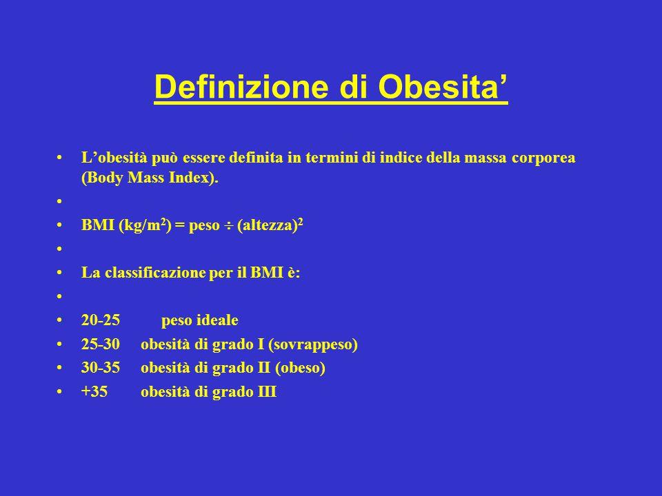 Definizione di Obesita'