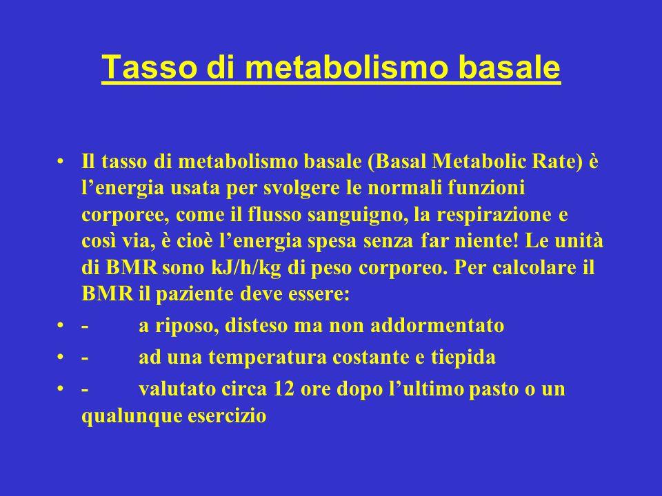 Tasso di metabolismo basale