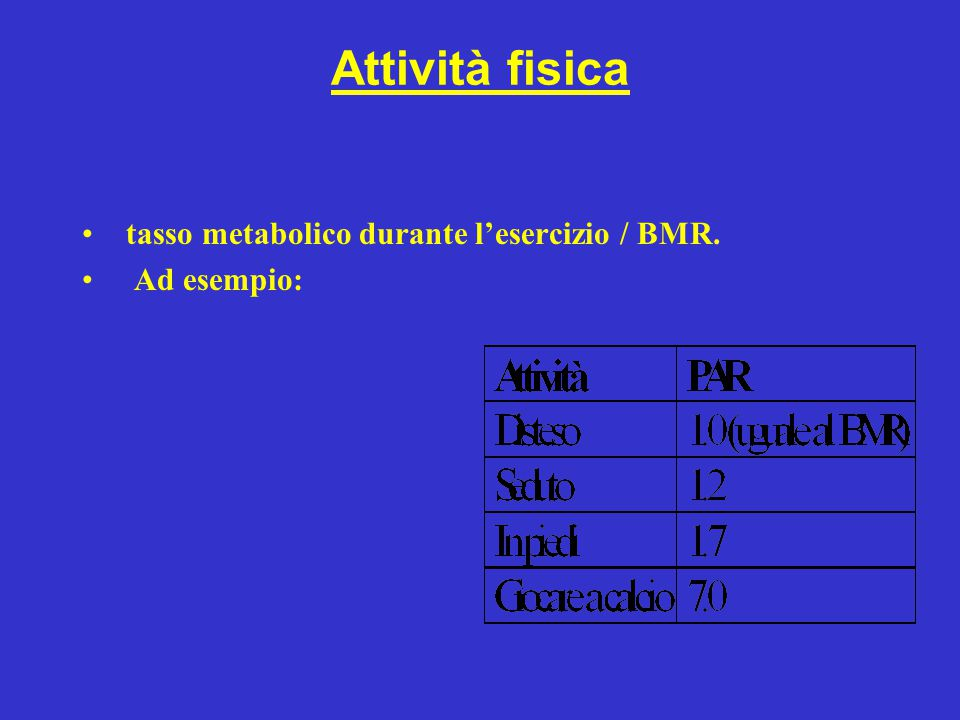 Attività fisica tasso metabolico durante l'esercizio / BMR.