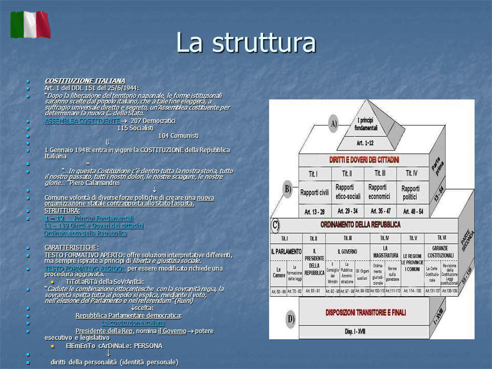 La struttura ElEmEnTo cArDiNaLe: PERSONA