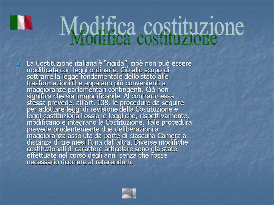 Modifica costituzione