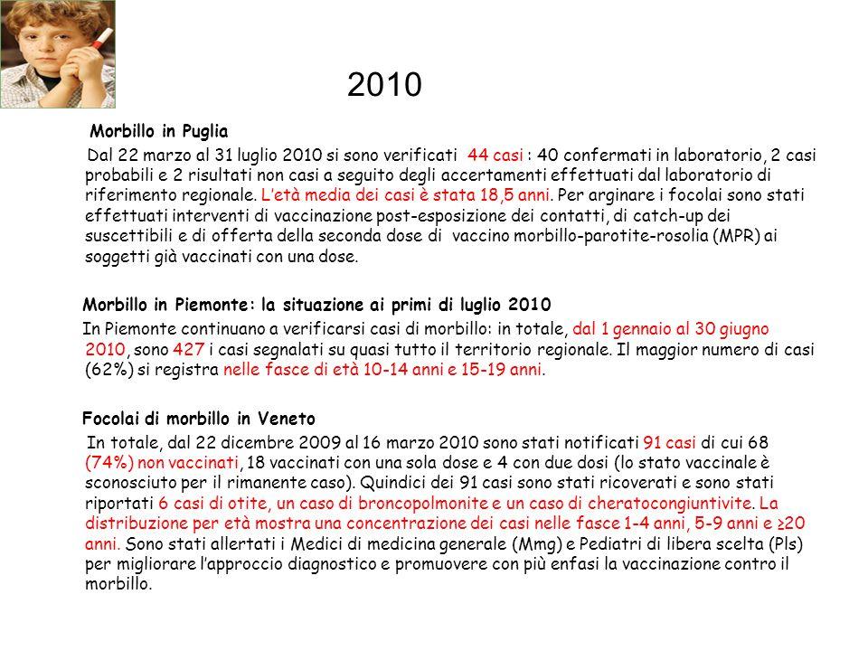 2010 Morbillo in Puglia.