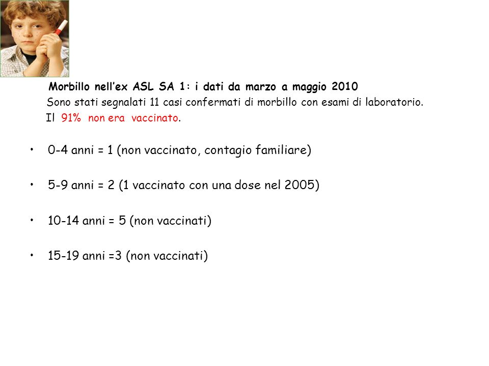 0-4 anni = 1 (non vaccinato, contagio familiare)