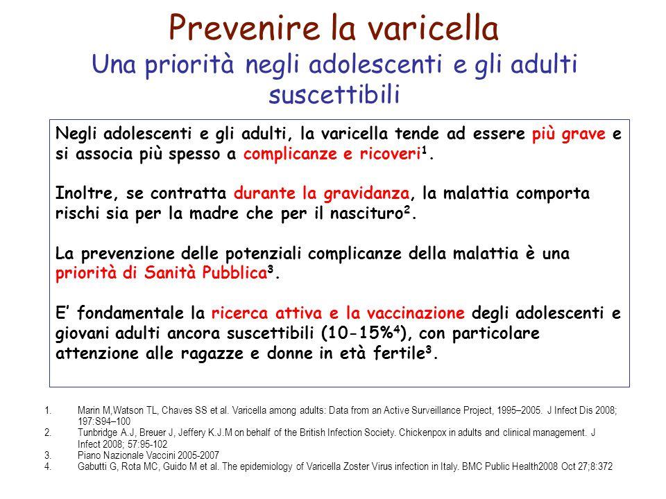 Prevenire la varicella Una priorità negli adolescenti e gli adulti suscettibili