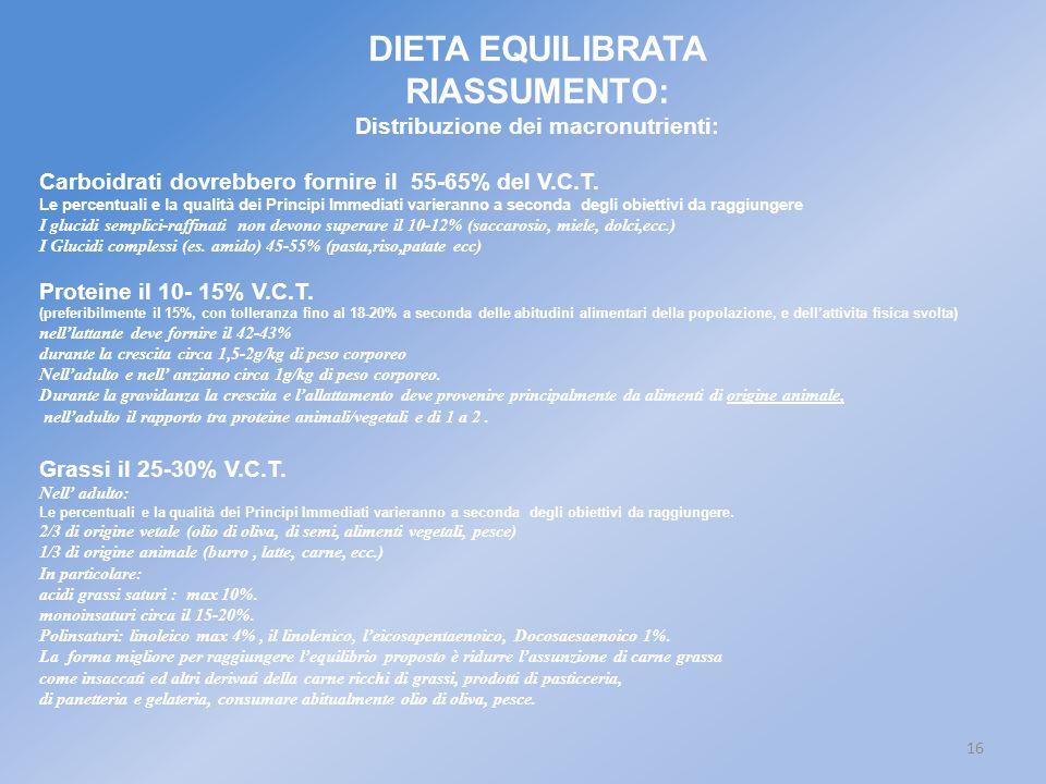 Distribuzione dei macronutrienti: