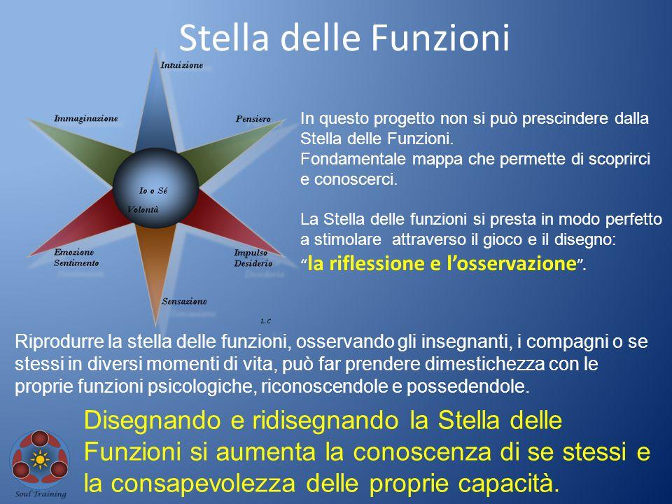 Stella delle Funzioni In questo progetto non si può prescindere dalla Stella delle Funzioni.