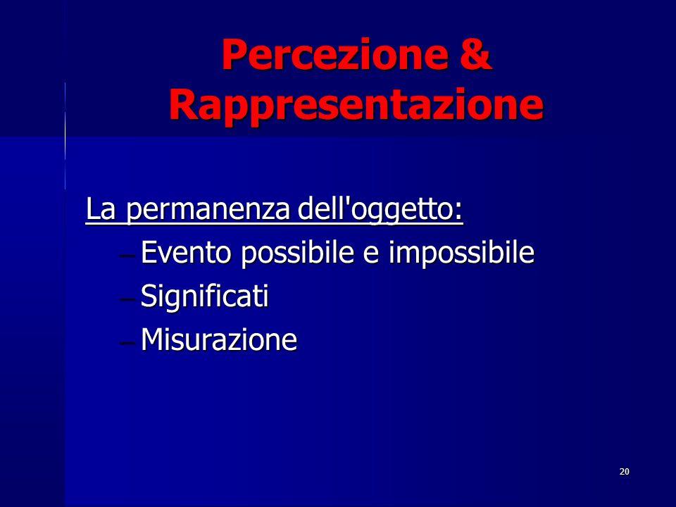 Percezione & Rappresentazione