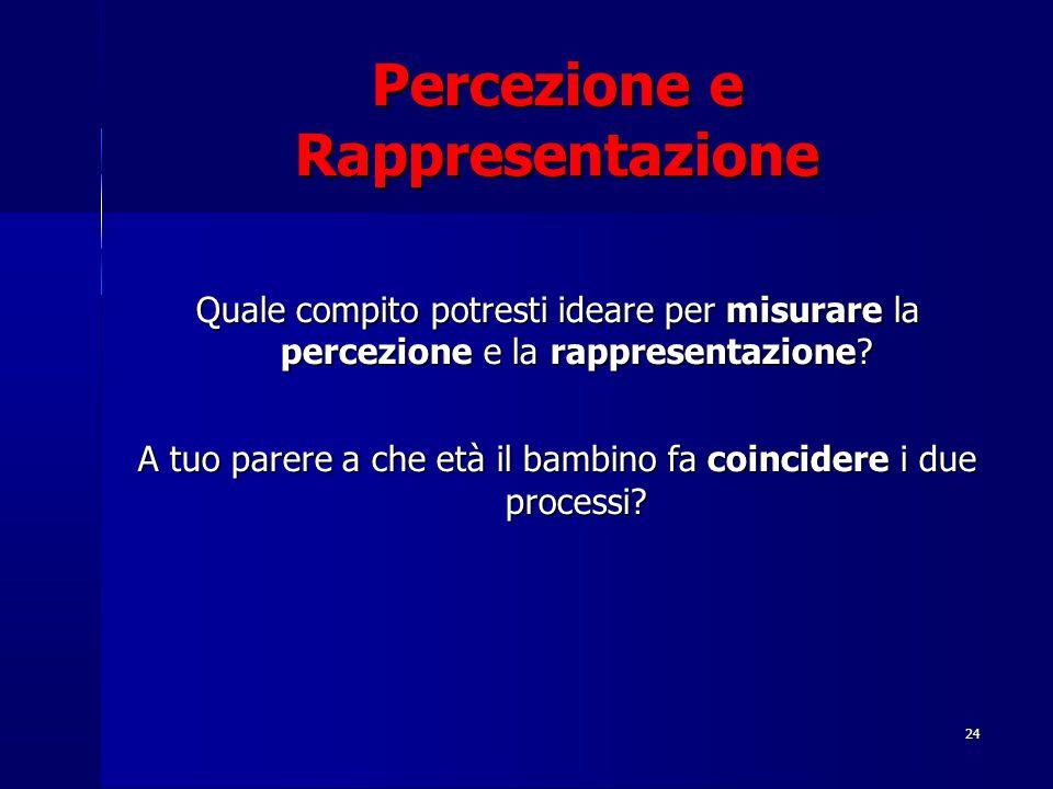 Percezione e Rappresentazione