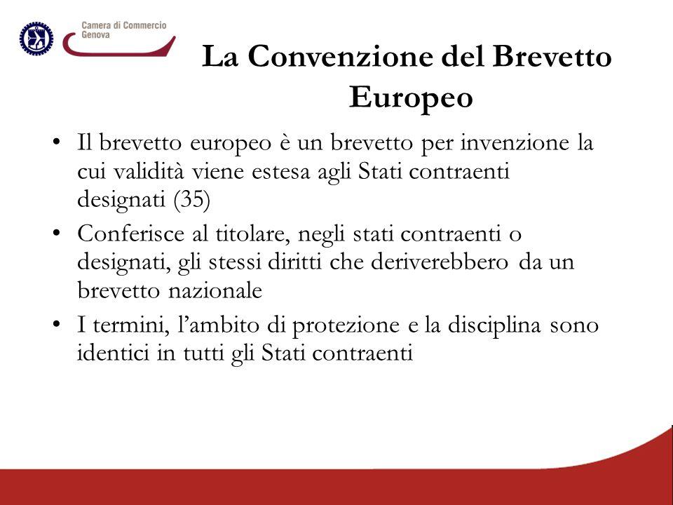 La Convenzione del Brevetto