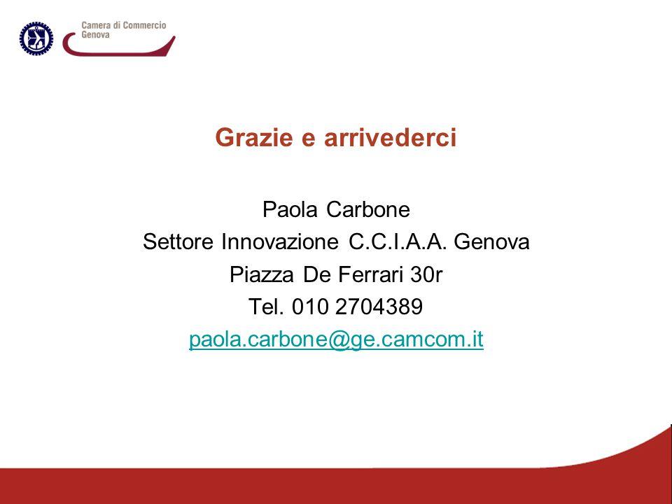 Settore Innovazione C.C.I.A.A. Genova