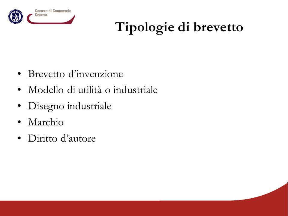 Tipologie di brevetto Brevetto d'invenzione