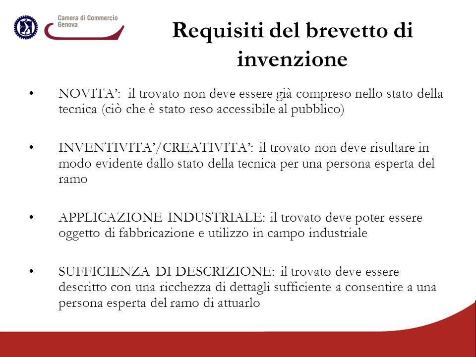 Requisiti del brevetto di invenzione