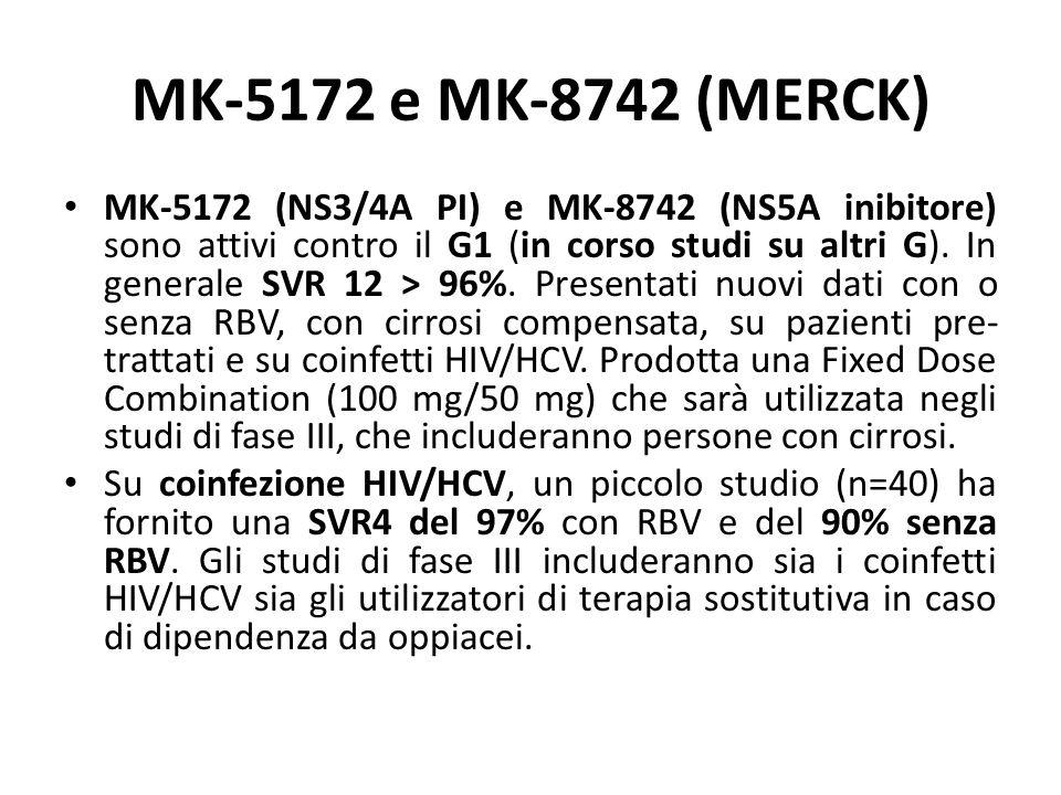 MK-5172 e MK-8742 (MERCK)
