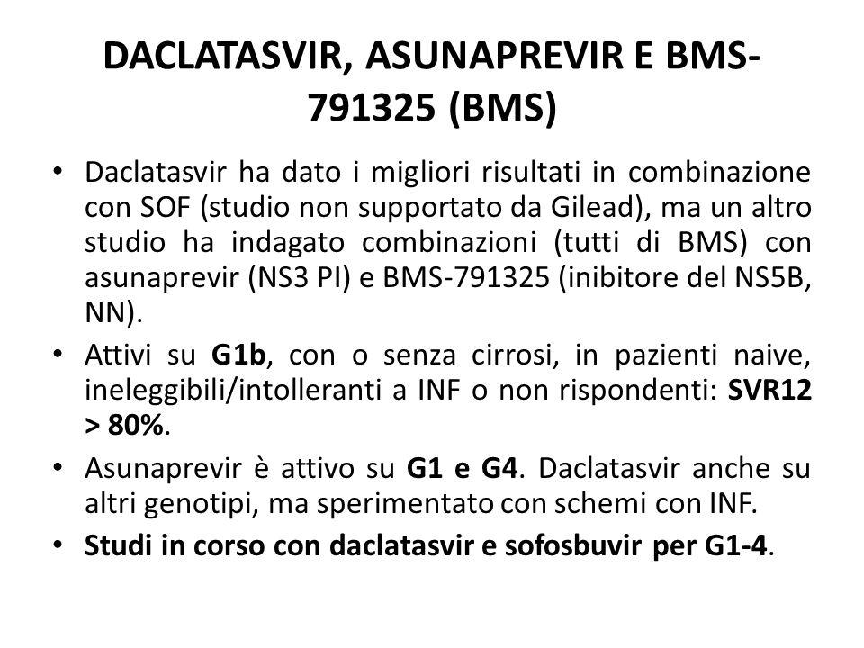 DACLATASVIR, ASUNAPREVIR E BMS-791325 (BMS)