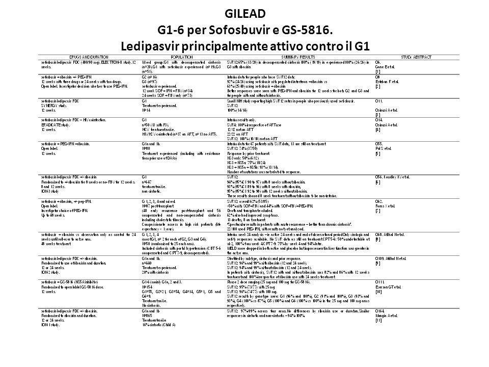 Ledipasvir principalmente attivo contro il G1