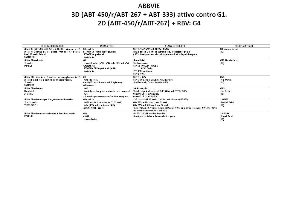 3D (ABT-450/r/ABT-267 + ABT-333) attivo contro G1.
