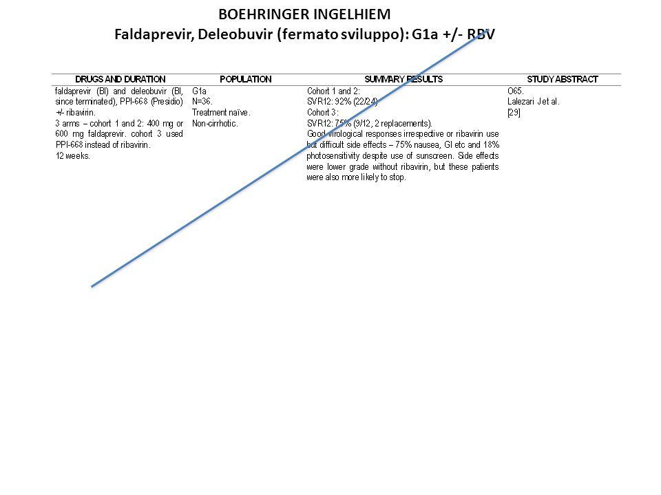 Faldaprevir, Deleobuvir (fermato sviluppo): G1a +/- RBV