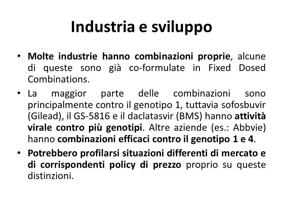 Industria e sviluppo Molte industrie hanno combinazioni proprie, alcune di queste sono già co-formulate in Fixed Dosed Combinations.