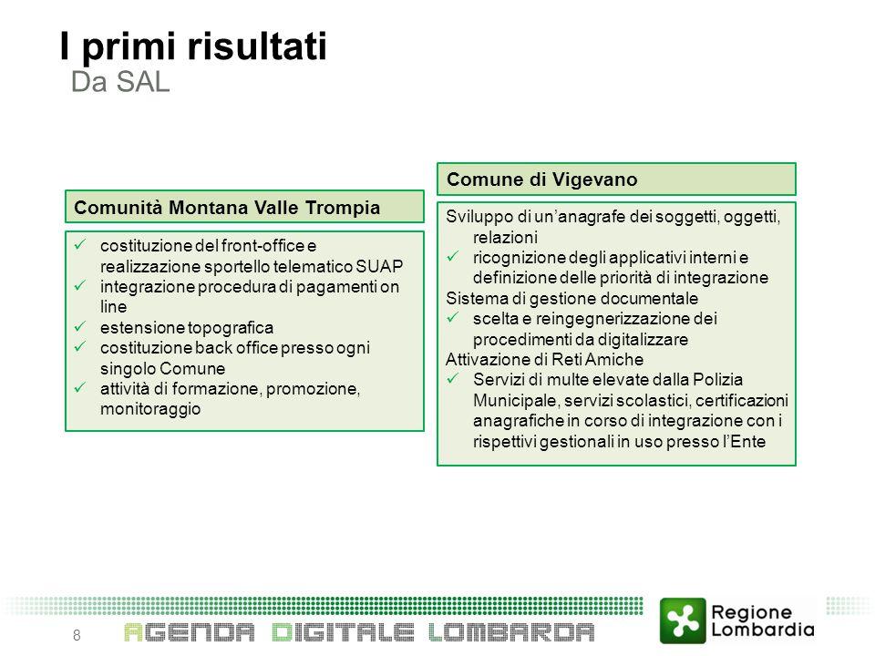I primi risultati Da SAL Comune di Vigevano