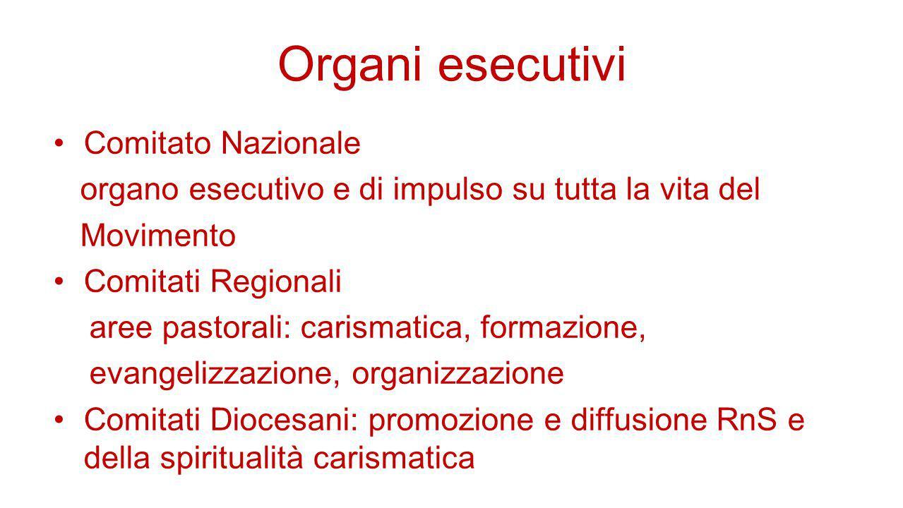 Organi esecutivi Comitato Nazionale