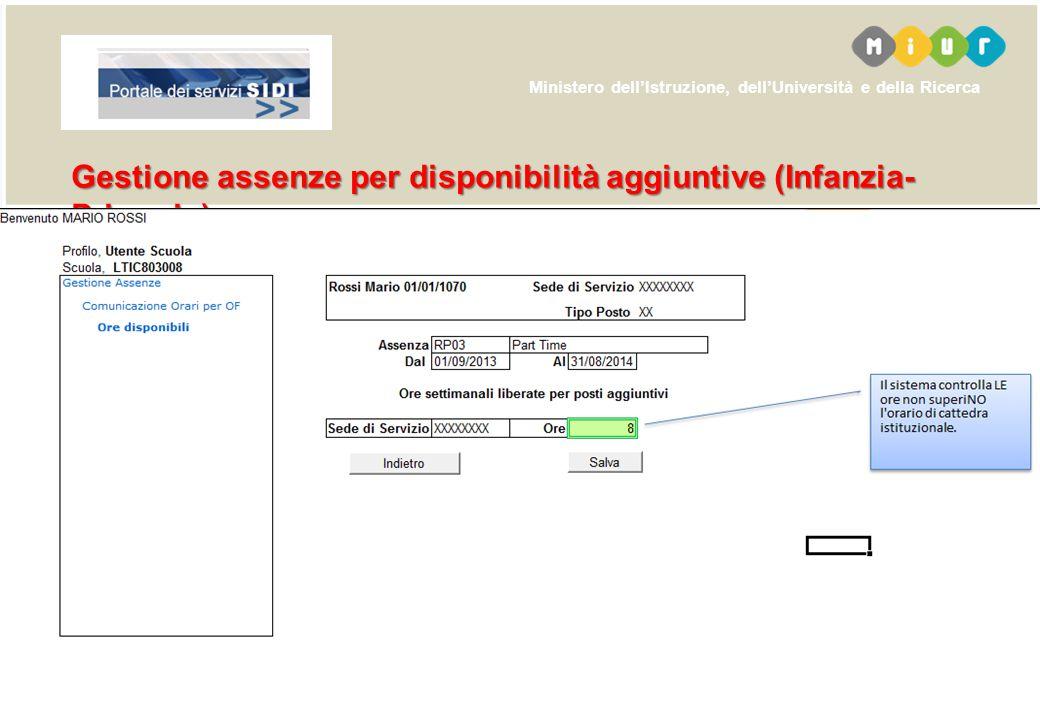 Gestione assenze per disponibilità aggiuntive (Infanzia-Primaria)
