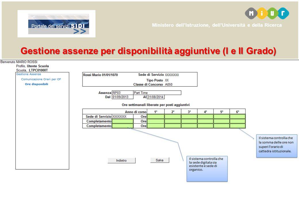 Gestione assenze per disponibilità aggiuntive (I e II Grado)