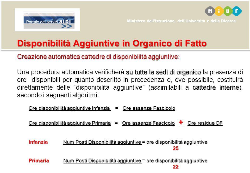 Disponibilità Aggiuntive in Organico di Fatto