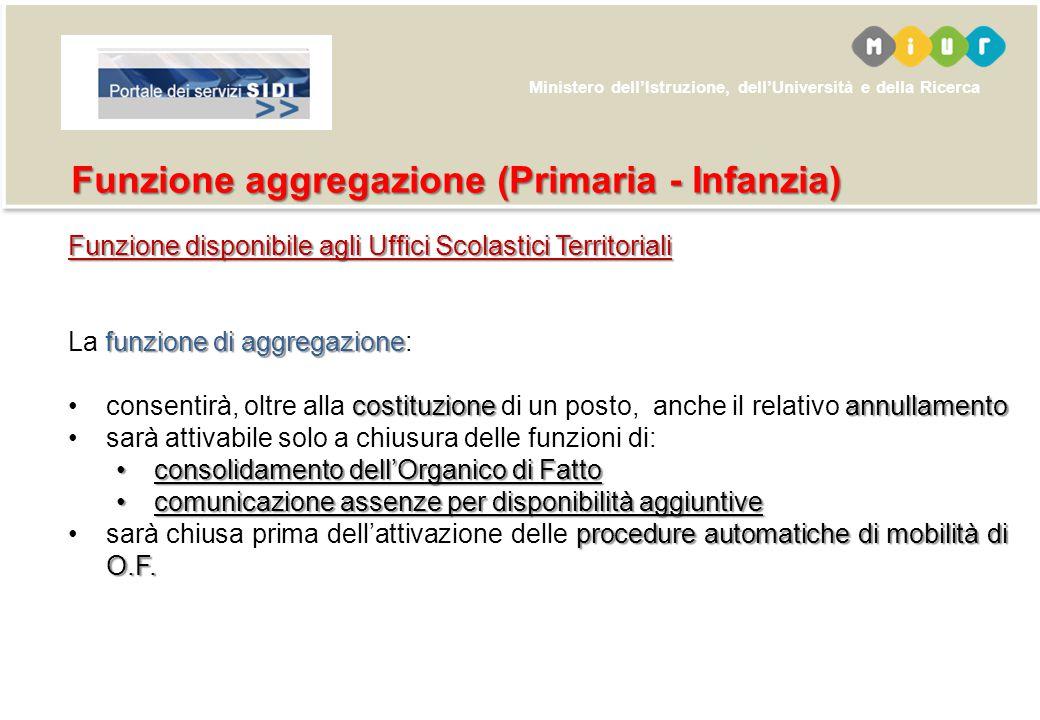 Funzione aggregazione (Primaria - Infanzia)