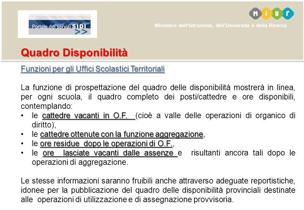 Quadro Disponibilità Funzioni per gli Uffici Scolastici Territoriali