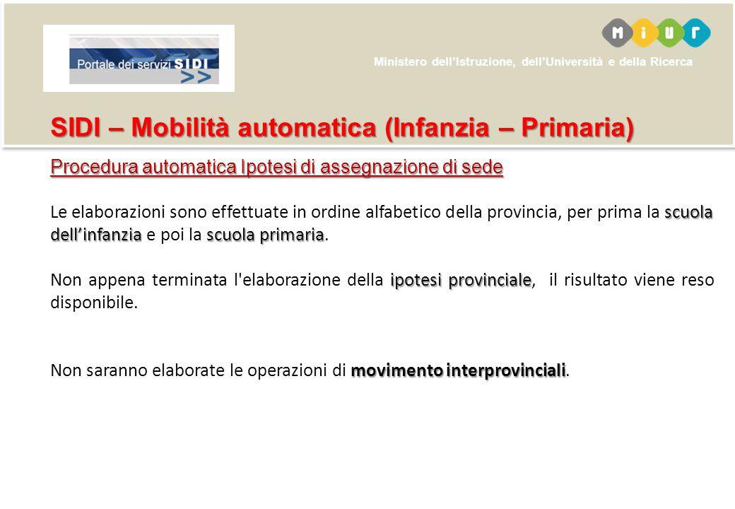 SIDI – Mobilità automatica (Infanzia – Primaria)