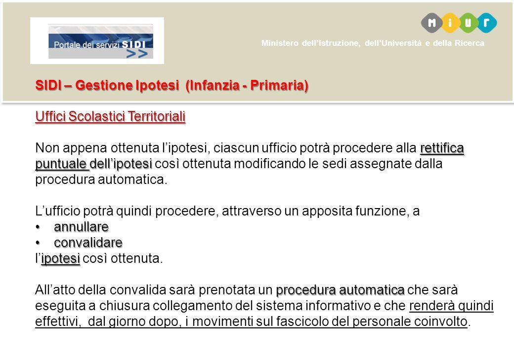 SIDI – Gestione Ipotesi (Infanzia - Primaria)