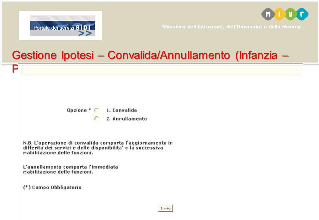 Gestione Ipotesi – Convalida/Annullamento (Infanzia – Primaria)