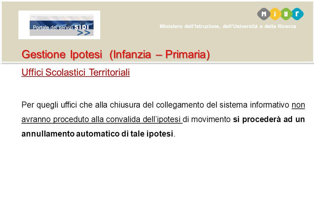 Gestione Ipotesi (Infanzia – Primaria)