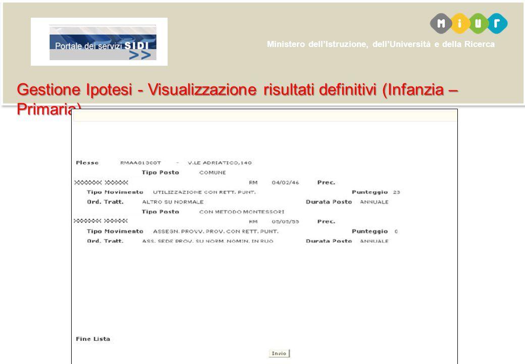 Gestione Ipotesi - Visualizzazione risultati definitivi (Infanzia – Primaria)