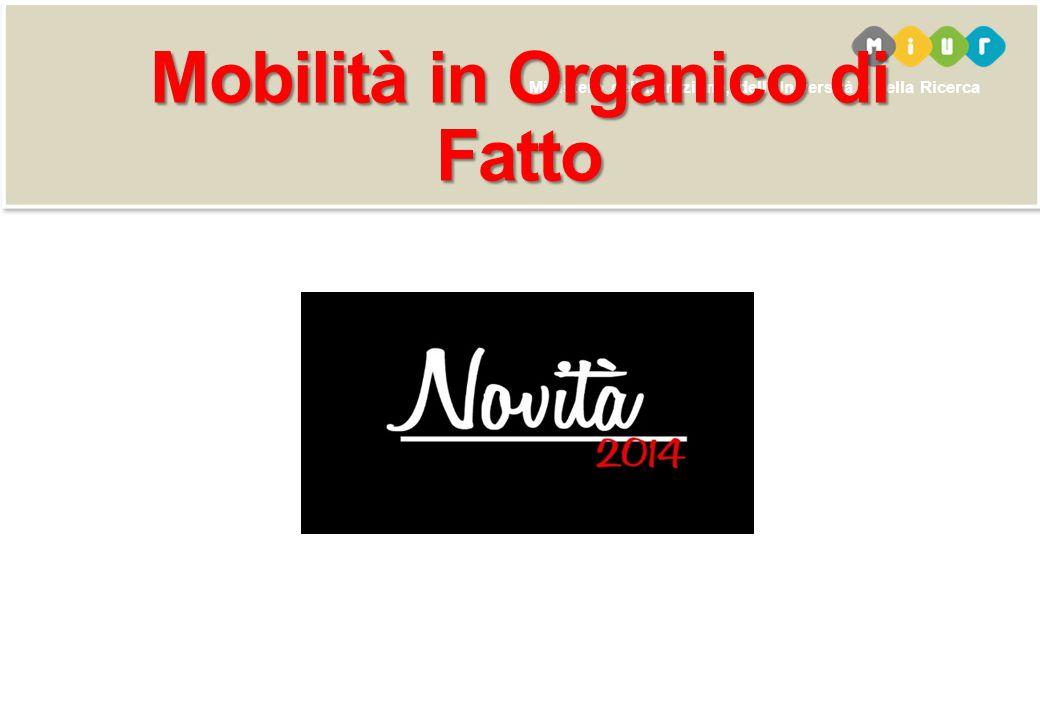Mobilità in Organico di Fatto