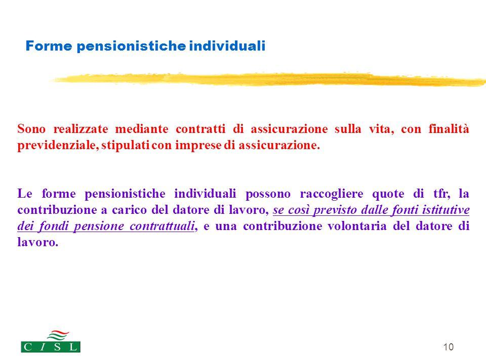 Forme pensionistiche individuali