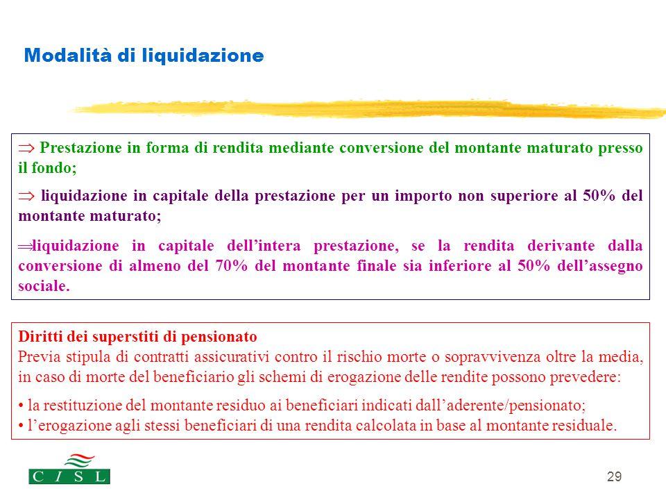 Modalità di liquidazione