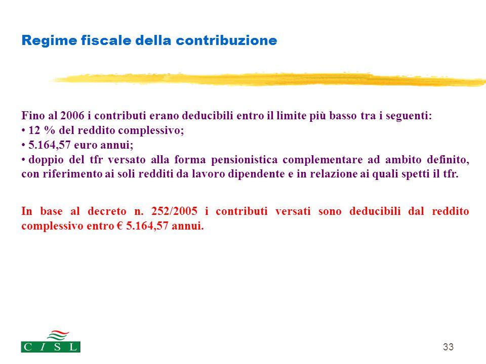 Regime fiscale della contribuzione