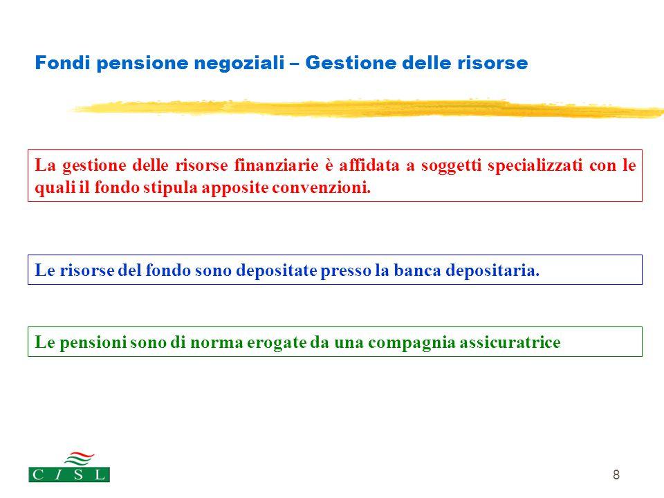 Fondi pensione negoziali – Gestione delle risorse