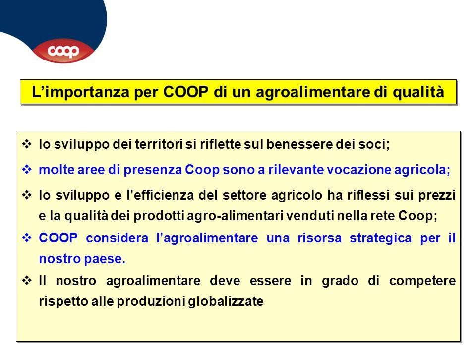 L'importanza per COOP di un agroalimentare di qualità