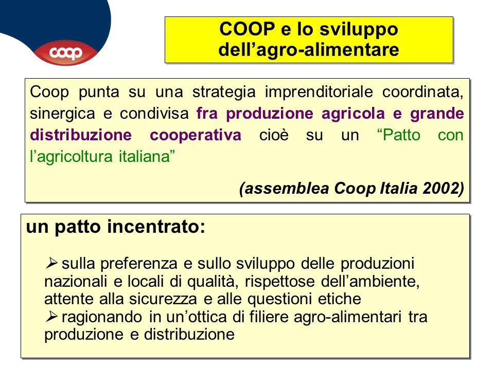 COOP e lo sviluppo dell'agro-alimentare