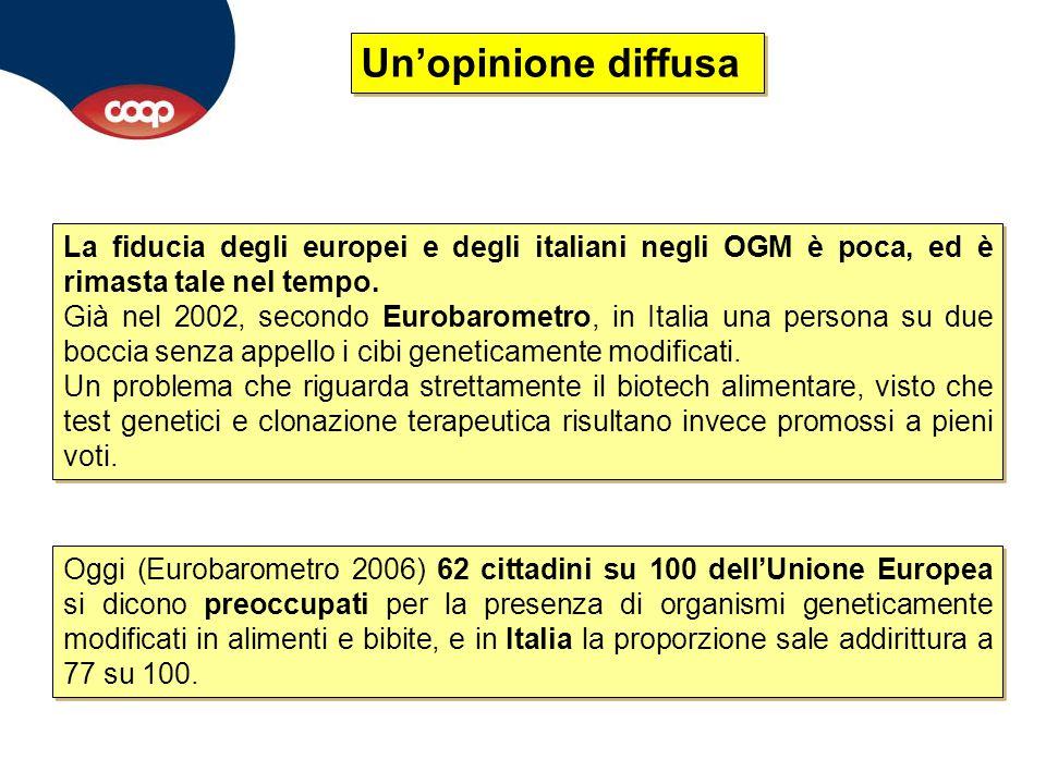 Un'opinione diffusa La fiducia degli europei e degli italiani negli OGM è poca, ed è rimasta tale nel tempo.