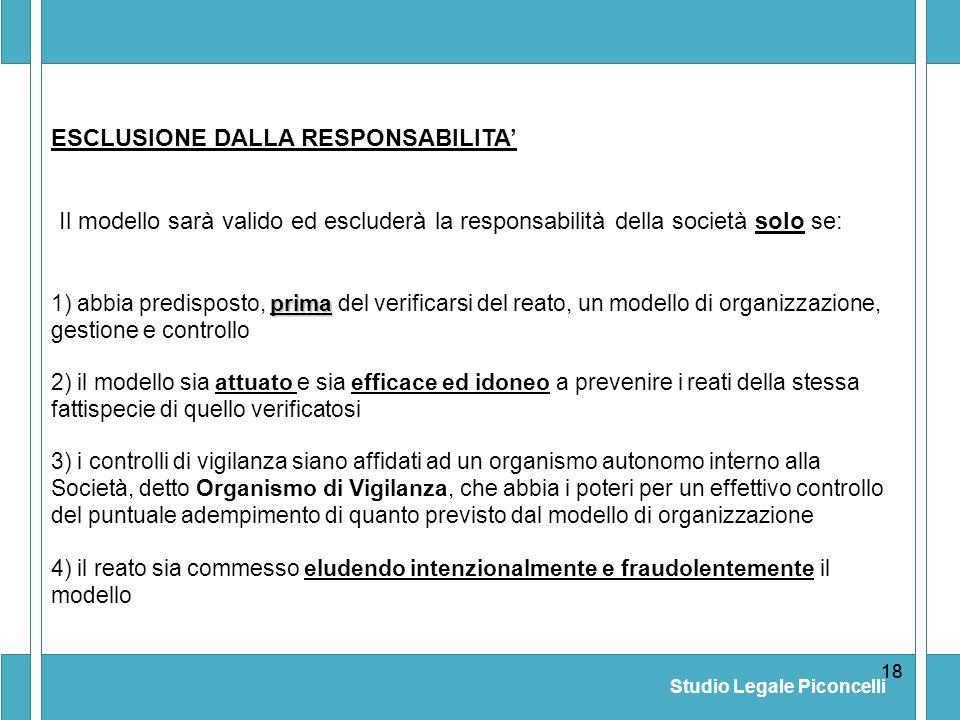 ESCLUSIONE DALLA RESPONSABILITA'