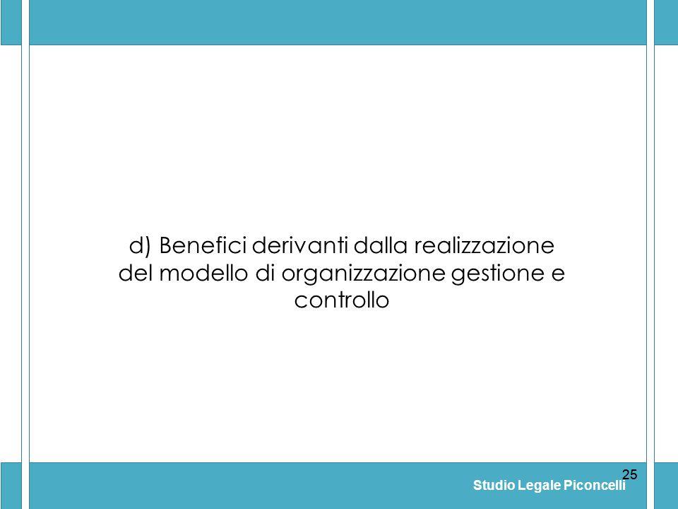 d) Benefici derivanti dalla realizzazione del modello di organizzazione gestione e controllo